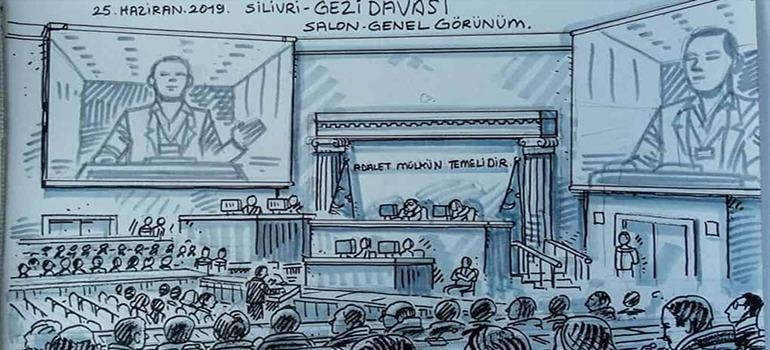 Türkiye'de Basın ve İfade Özgürlüğü – 245